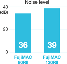 FujiMAC 80Rll FujiMAC 100Rll